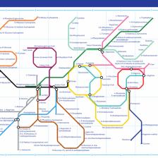 mapa-del-metabolismo
